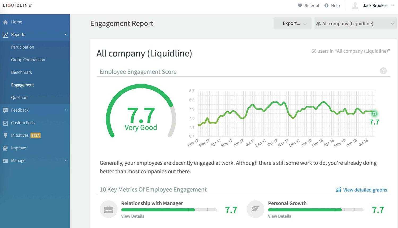online feedback score