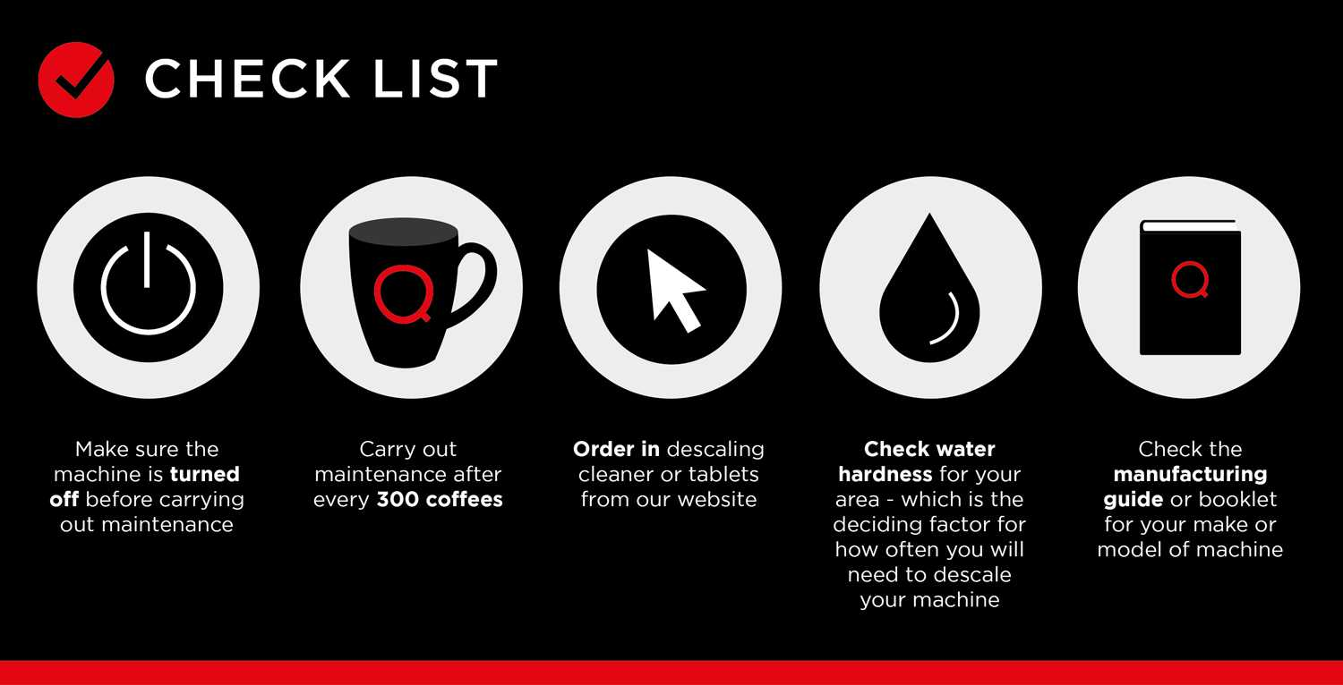 commercial coffee machine cleaning checklist