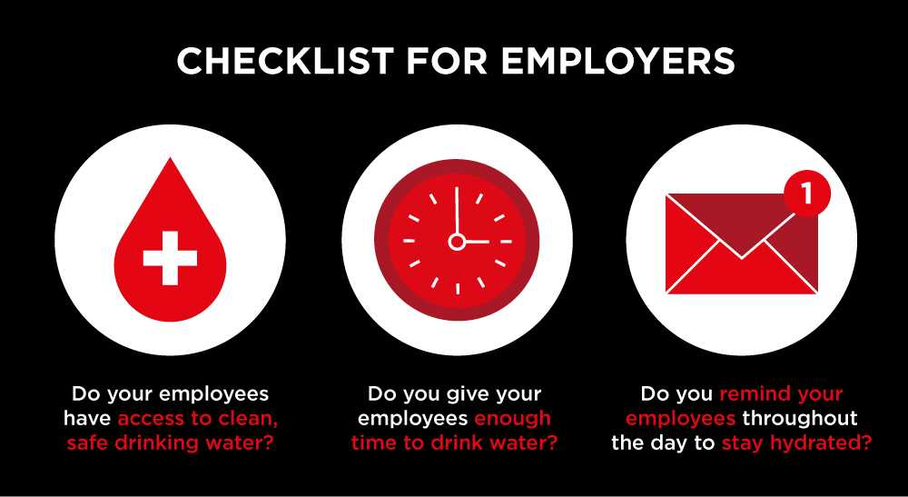 Checklist for employers graphic