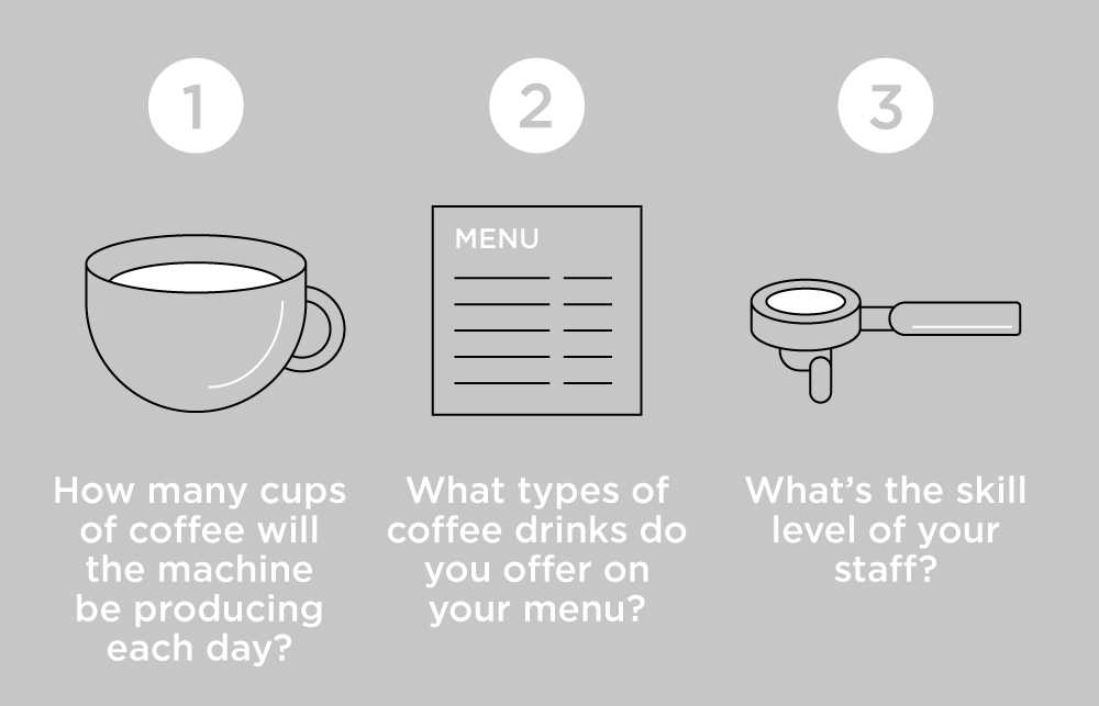 3 questions to ask when buying a coffee machine